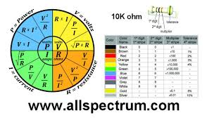 Basic Electronic Formulas Chart All Spectrum Electronics Combined Resistor Color Code And
