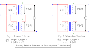 buck boost choke polarity test drawings for transformers ecn linked image