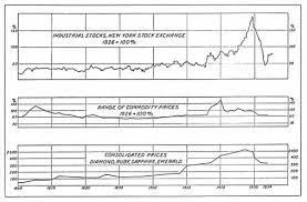 Historical Study Of Gem Prices From Sydney H Ball 1877