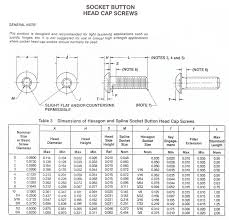 Socket Cap Screw Chart What Are Socket Head Cap Screws