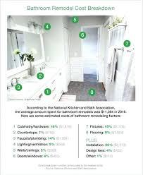 Bathroom Remodel Cost Estimate Myfootnote Com
