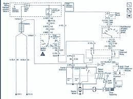 95 chevy blazer wiring diagram wiring library 1995 chevy blazer wiring diagram