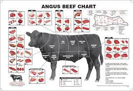 Usda Meat Grades Chart Beef University