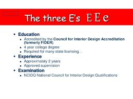 council of interior design accreditation. Damian Trevor; 10. The Three E\u0027s E  Education  Accredited By Council For Interior Design Of Accreditation F