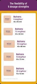 Buprenorphine Conversion Chart Titration Maintenance Butrans Buprenorphine