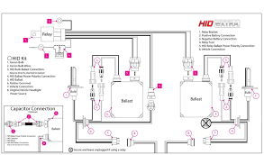 hid kit wiring diagram hid image wiring diagram universal hid relay harness hidextra on hid kit wiring diagram