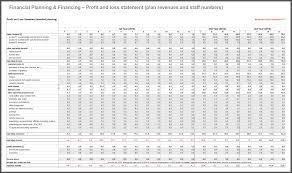 Business Plan Spreadsheet Template Financial Planning Spreadsheet For Startups Business Planncial