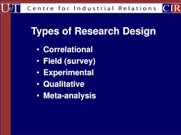 Types Of Field Research Design Ppt Research Methods Design Outline Powerpoint