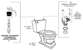 American Standard Toilet Repair Parts For Town Square Series Toilets Stunning Bathroom Toilet Repair Plans