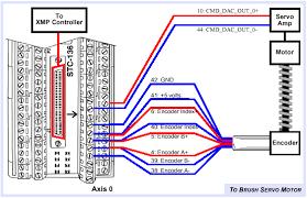 motor encoder wiring motor image wiring diagram servo motor wiring solidfonts on motor encoder wiring