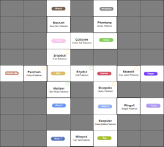 My Dual Egg Group Breeding Chart Story So Far Pokemoonsun