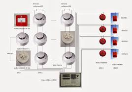fire alarm wiring diagram solidfonts how to install a hardwired smoke alarm ac power and wiring