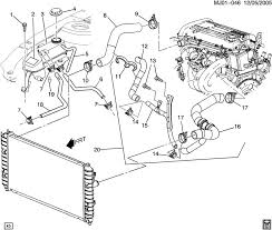 similiar chevy cavalier engine diagram keywords chevrolet caviler engine diagram image wiring diagram engine
