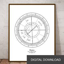 Personalized Astrological Birth Chart Download Wall Decor Art Western Traditional Minimalist