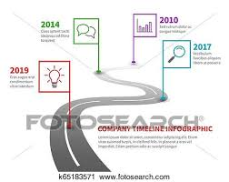 Company Timeline Milestone Road With Pointers History