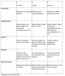 interpretive communities hayley strandberg takes b loaf class interpretive communities