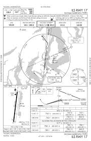 Krno Charts Instrument Approach Wikipedia