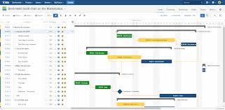 Big Picture Gantt Chart Projects Stagil Atlassian Platinum Solution Partner