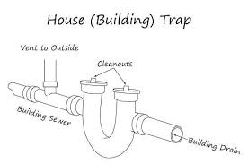 typical building trap diagram