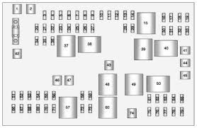 2007 chevy express fuse diagram wiring diagram mega chevrolet express fuse diagram wiring diagram expert 2007 chevy express fuse diagram 2007 chevy express fuse diagram