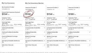 auto insurance quotes car insurance comparison auto insurance quotes texas comparison