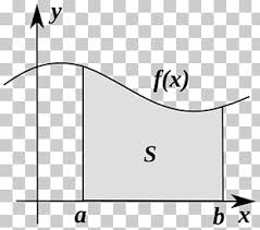 Integral Calculus Mathematics Antiderivative Function