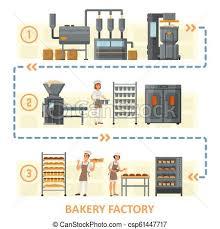 Bakery Factory Vector Flat Style Design Illustration