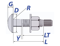 A325 Galvanized Bolt Torque Chart Tension Control Bolts Dimensions And Mechanical Properties