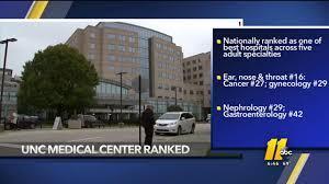 unc health care hospitals nationally