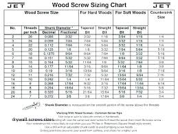 Metric Screw Size Chart Pdf Metric Machine Screw Size Localhi Co