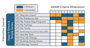 The Change Companies Asam Criteria Evidence Based Curricula