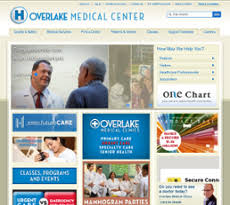 Overlake Hospital One Chart Overlake Hospital Medical Center Competitors Revenue And