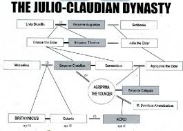 I Claudius Family Chart Sun Sets On Britannicus Berkshire Fine Arts