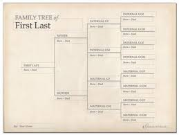 Genealogy Chart Template Free Printable Family Tree Chart Template Decorations For