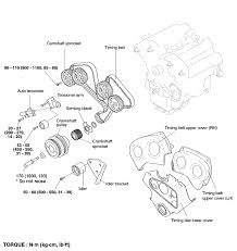 similiar kia sorento engine diagram keywords 2004 kia sorento engine diagram together 2006 kia sorento engine