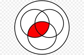 Venn Diagram Image Download Black Circle Png Download 600 600 Free Transparent Venn