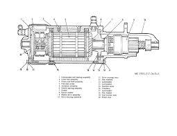 motor diagram motor image wiring diagram engine starter diagram engine wiring diagrams on motor diagram