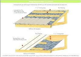 corrugated metal roof ridge cap standing seam metal roofing installation instructions metal roof com sheet metal corrugated metal roof