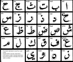 Online Cursive Chart Arabic Cursive Writing Chart Www Bedowntowndaytona Com