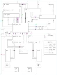 home speaker wiring wiring diagram pro home speaker wiring home theater speaker wiring diagram info home stereo wiring diagram home stereo wiring