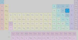 Where Is Iron Found On The Periodic Table?