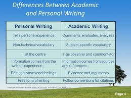 Advice on academic writing  More information about academic writing is here