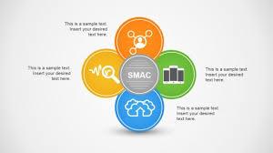 Slide Circle Best Circular Diagrams Templates For Presentations