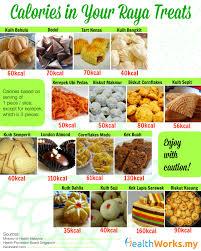 Malaysian Food Calories Chart Calories Check Kuih Raya And Biskut Raya Healthworks Malaysia