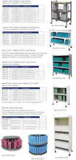 Medical Chart Carts With Vertical Racks Mobile Chart Racks Storage At Chart Pro Systems Paper