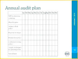 Annual Audit Plan Template Excel