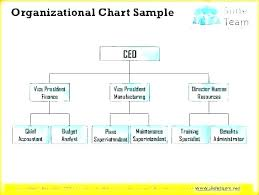 Project Organization Chart Template Non Profit Organizational Chart Template Jasonkellyphoto Co