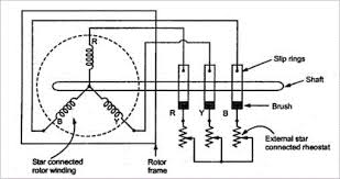 slip ring induction motor control circuit diagram wirdig