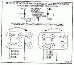 single phase induction motor connection diagram single single phase motor connection diagram single image on single phase induction motor connection diagram