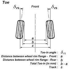 Wheel Alignment Part 2 Ict Workshop Solutions